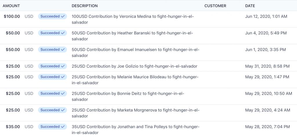 Fundly Campaign El Salvador