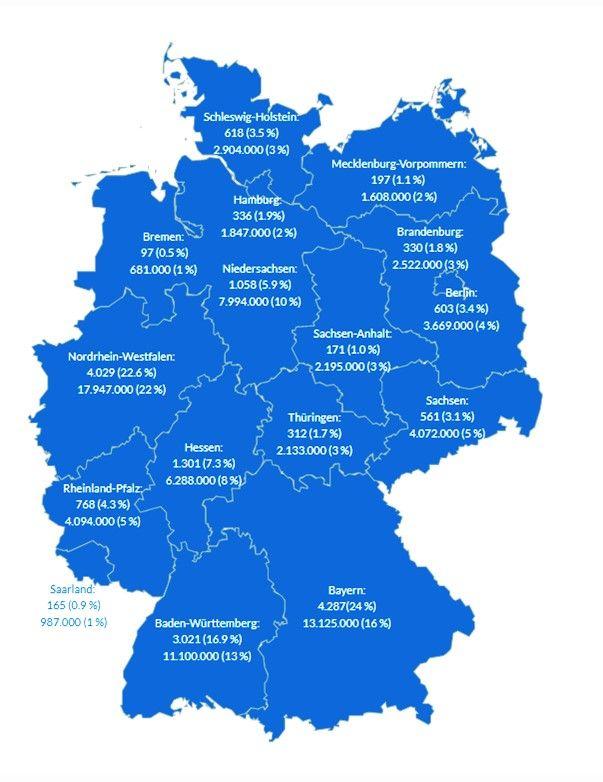 German Children Masks Coronavirus Study